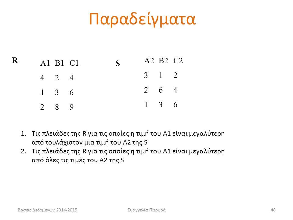 Ευαγγελία Πιτουρά48 Παραδείγματα R S Α1Β1C1 424 136 28 9 1.Τις πλειάδες της R για τις οποίες η τιμή του A1 είναι μεγαλύτερη από τουλάχιστον μια τιμή του Α2 της S 2.Τις πλειάδες της R για τις οποίες η τιμή του A1 είναι μεγαλύτερη από όλες τις τιμές του Α2 της S Α2Β2C2312264136Α2Β2C2312264136 Βάσεις Δεδομένων 2014-2015