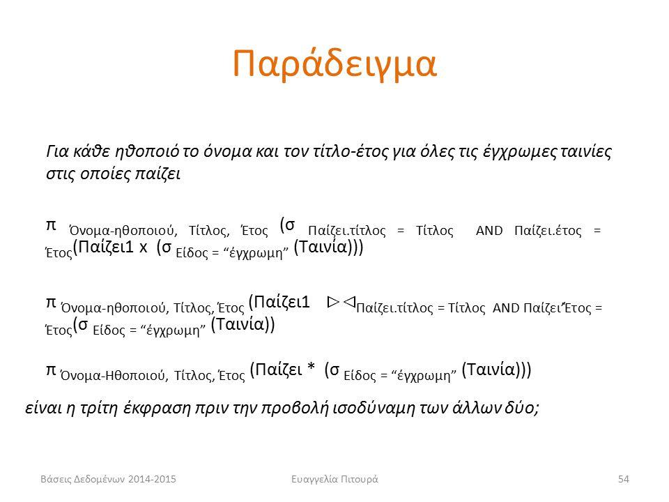 Ευαγγελία Πιτουρά54 Για κάθε ηθοποιό το όνομα και τον τίτλο-έτος για όλες τις έγχρωμες ταινίες στις οποίες παίζει π Όνομα-ηθοποιού, Τίτλος, Έτος (σ Παίζει.τίτλος = Τίτλος AND Παίζει.έτος = Έτος (Παίζει1 x (σ Είδος = έγχρωμη (Ταινία))) π Όνομα-Ηθοποιού, Τίτλος, Έτος (Παίζει * (σ Είδος = έγχρωμη (Ταινία))) είναι η τρίτη έκφραση πριν την προβολή ισοδύναμη των άλλων δύο; π Όνομα-ηθοποιού, Τίτλος, Έτος (Παίζει1 Παίζει.τίτλος = Τίτλος AND Παίζει'Έτος = Έτος (σ Είδος = έγχρωμη (Ταινία)) Παράδειγμα Βάσεις Δεδομένων 2014-2015