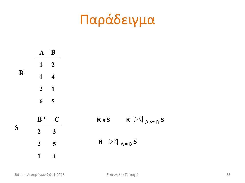 Ευαγγελία Πιτουρά55 Α Β 1 2 1 4 2 1 6 5 R B ' C 2 3 2 5 1 4 S R x S R Α >= Β S R Α = Β S Παράδειγμα Βάσεις Δεδομένων 2014-2015