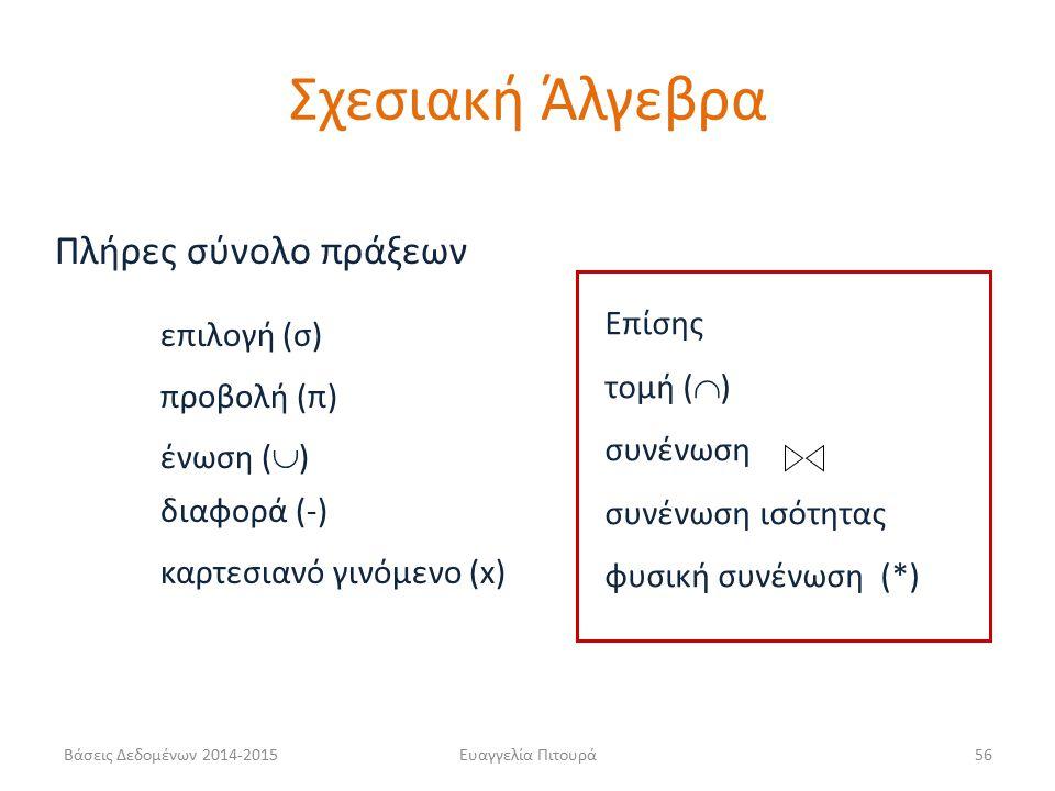 Ευαγγελία Πιτουρά56 Πλήρες σύνολο πράξεων επιλογή (σ) προβολή (π) διαφορά (-) ένωση (  ) καρτεσιανό γινόμενο (x) Επίσης τομή (  ) συνένωση συνένωση ισότητας φυσική συνένωση (*) Σχεσιακή Άλγεβρα Βάσεις Δεδομένων 2014-2015
