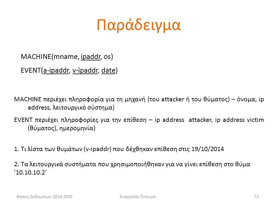 Ευαγγελία Πιτουρά73 MACHINE(mname, ipaddr, os) EVENT(a-ipaddr, v-ipaddr, date) MACHINE περιέχει πληροφορία για τη μηχανή (του attacker ή του θύματος) – όνομα, ip address, λειτουργικό σύστημα) EVENT περιέχει πληροφορίες για την επίθεση – ip address attacker, ip address victim (θύματος), ημερομηνία) 1.