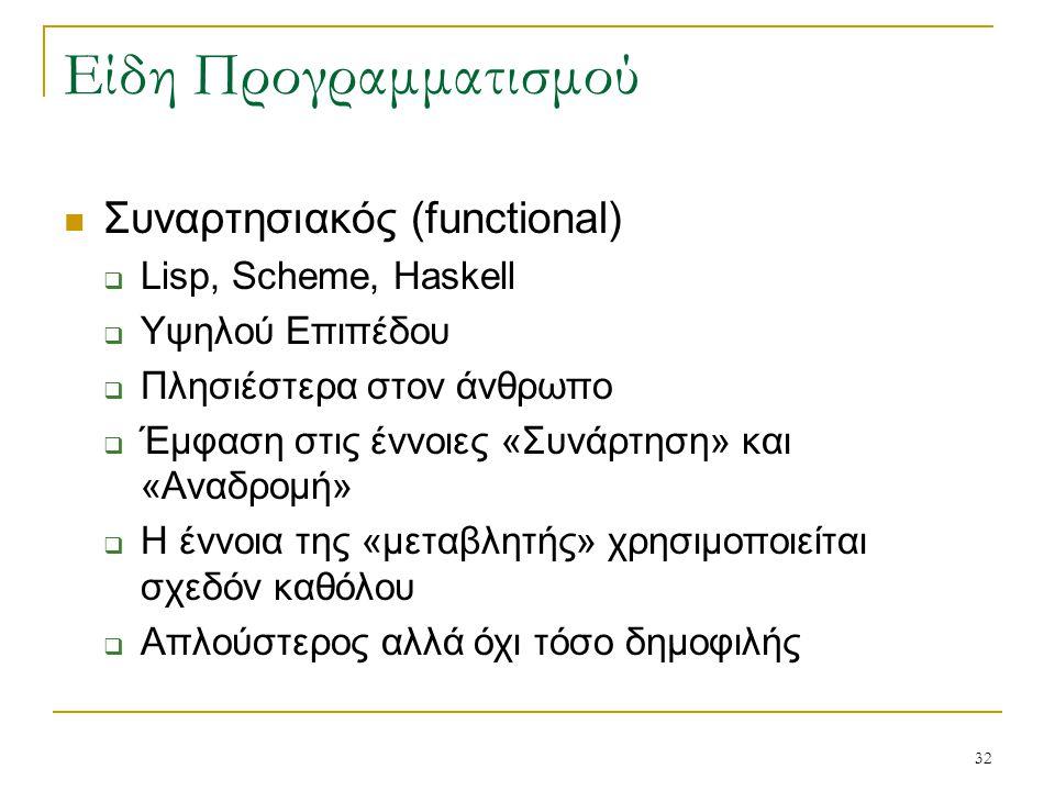 32 Είδη Προγραμματισμού Συναρτησιακός (functional)  Lisp, Scheme, Haskell  Υψηλού Επιπέδου  Πλησιέστερα στον άνθρωπο  Έμφαση στις έννοιες «Συνάρτη