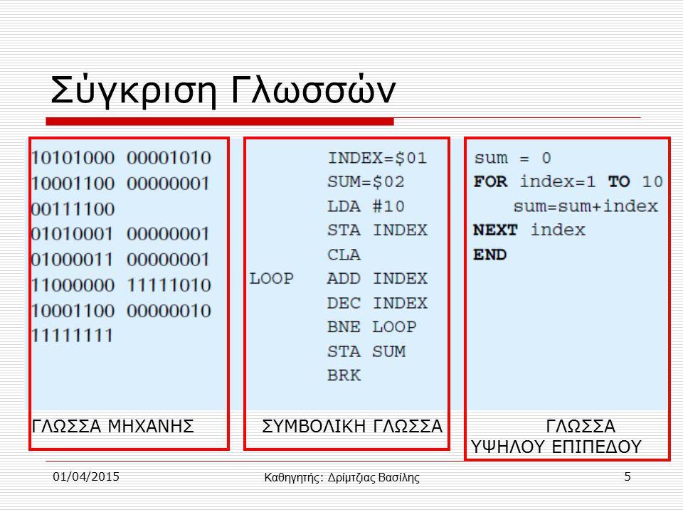 01/04/20155 Σύγκριση Γλωσσών ΓΛΩΣΣΑ ΜΗΧΑΝΗΣ ΣΥΜΒΟΛΙΚΗ ΓΛΩΣΣΑ ΓΛΩΣΣΑ ΥΨΗΛΟΥ ΕΠΙΠΕΔΟΥ Καθηγητής : Δρίμτζιας Βασίλης