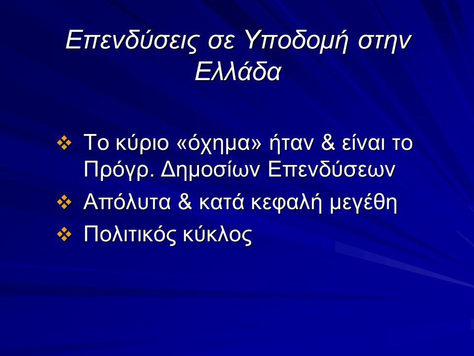 Επενδύσεις σε Υποδομή στην Ελλάδα  Το κύριο «όχημα» ήταν & είναι το Πρόγρ.