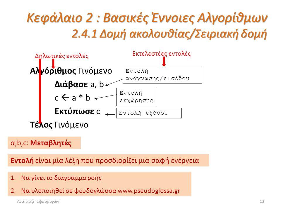 Ανάπτυξη Εφαρμογών13 Κεφάλαιο 2 : Βασικές Έννοιες Αλγορίθμων 2.4.1 Δομή ακολουθίας/Σειριακή δομή Αλγόριθμος Γινόμενο Διάβασε a, b c  a * b Εκτύπωσε c Τέλος Γινόμενο Εντολή ανάγνωσης/εισόδου Εντολή εκχώρησης Εντολή εξόδου 1.Να γίνει το διάγραμμα ροής 2.Να υλοποιηθεί σε ψευδογλώσσα www.pseudoglossa.gr Δηλωτικές εντολές Εκτελεστέες εντολές Εντολή είναι μία λέξη που προσδιορίζει μια σαφή ενέργεια α,b,c: Μεταβλητές