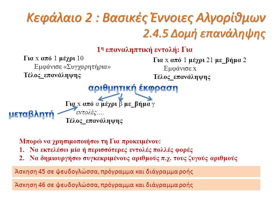 Κεφάλαιο 2 : Βασικές Έννοιες Αλγορίθμων 2.4.5 Δομή επανάληψης 1 η επαναληπτική εντολή: Για Για x από 1 μέχρι 10 Εμφάνισε «Συγχαρητήρια» Τέλος_επανάληψης Για x από 1 μέχρι 21 με_βήμα 2 Εμφάνισε x Τέλος_επανάληψης Μπορώ να χρησιμοποιήσω τη Για προκειμένου: 1.Να εκτελέσω μία ή περισσότερες εντολές πολλές φορές 2.Να δημιουργήσω συγκεκριμένους αριθμούς π.χ.