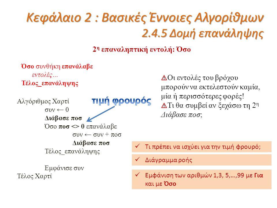 Κεφάλαιο 2 : Βασικές Έννοιες Αλγορίθμων 2.4.5 Δομή επανάληψης 2 η επαναληπτική εντολή: Όσο Όσο συνθήκη επανάλαβε εντολές… Τέλος_επανάληψης Αλγόριθμος Χαρτί συν ← 0 Διάβασε ποσ Όσο ποσ <> 0 επανάλαβε συν ← συν + ποσ Διάβασε ποσ Τέλος_επανάληψης Εμφάνισε συν Τέλος Χαρτί Οι εντολές του βρόχου μπορούν να εκτελεστούν καμία, μία ή περισσότερες φορές.