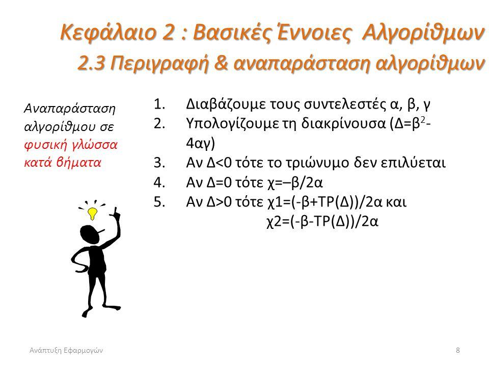 Ανάπτυξη Εφαρμογών8 Κεφάλαιο 2 : Βασικές Έννοιες Αλγορίθμων 2.3 Περιγραφή & αναπαράσταση αλγορίθμων Αναπαράσταση αλγορίθμου σε φυσική γλώσσα κατά βήματα 1.Διαβάζουμε τους συντελεστές α, β, γ 2.Υπολογίζουμε τη διακρίνουσα (Δ=β 2 - 4αγ) 3.Αν Δ<0 τότε το τριώνυμο δεν επιλύεται 4.Αν Δ=0 τότε χ=–β/2α 5.Αν Δ>0 τότε χ1=(-β+ΤΡ(Δ))/2α και χ2=(-β-ΤΡ(Δ))/2α