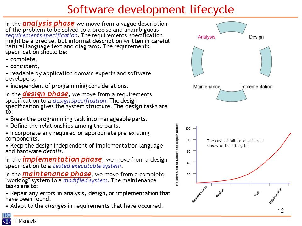 12 Software development lifecycle In the analysis phase we move from a vague description of the problem to be solved to a precise and unambiguous requirements specification.
