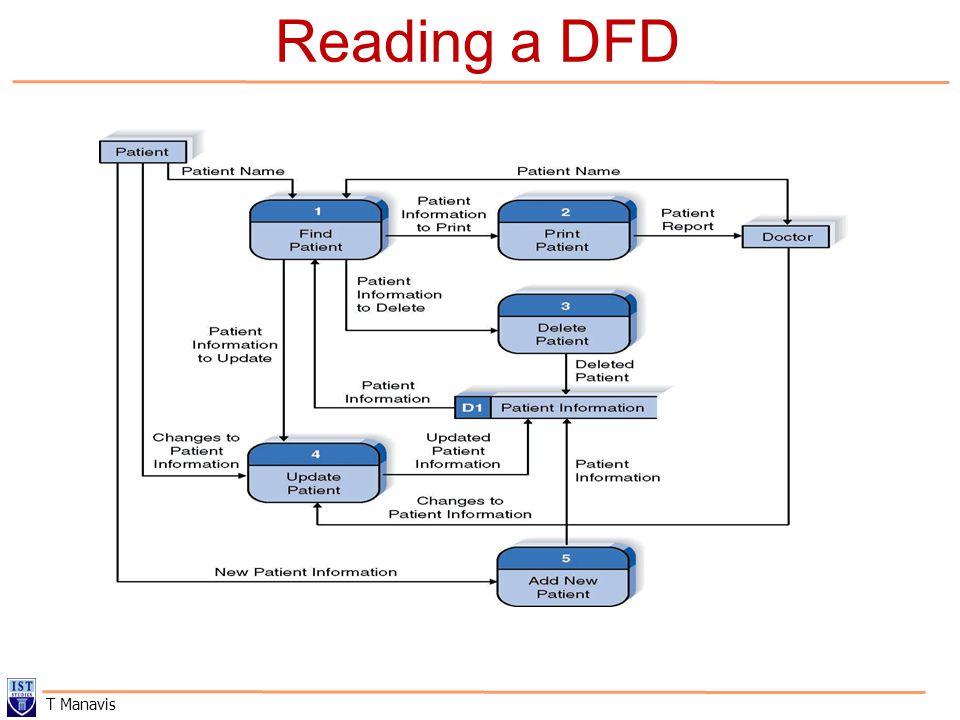 Reading a DFD T Manavis