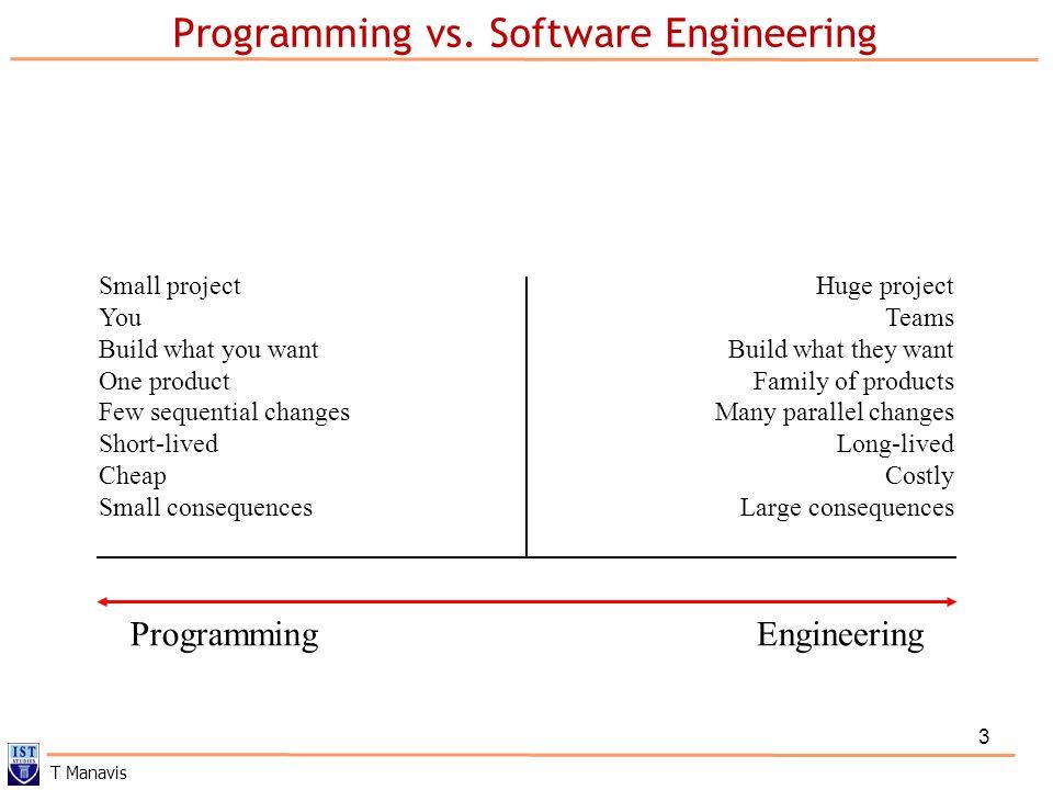 Τι είναι Τεχνολογία Λογισμικού; Κλάδος της Πληροφορικής που ασχολείται με τη μελέτη και ανάπτυξη τεχνικών για την παραγωγή λογισμικού που ικανοποιεί τις προδιαγραφές του, με την καλύτερη δυνατή ποιότητα, παραδίδεται μέσα σε προδιαγεγραμμένα χρονικά όρια και το κόστος ανάπτυξής του βρίσκεται μέσα σε προδιαγεγραμμένα όρια [IEEE]: the application of a systematic, disciplined, quantifiable approach to the development, operation and maintenance of software« Περιγραφή του τρόπου υλοποίησης Λογισμικού