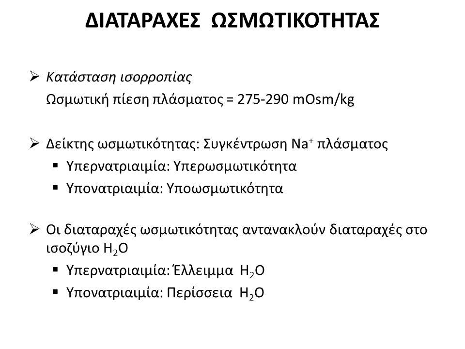 ΔΙΑΤΑΡΑΧΕΣ ΩΣΜΩΤΙΚΟΤΗΤΑΣ  Κατάσταση ισορροπίας Ωσμωτική πίεση πλάσματος = 275-290 mOsm/kg  Δείκτης ωσμωτικότητας: Συγκέντρωση Na + πλάσματος  Υπερν