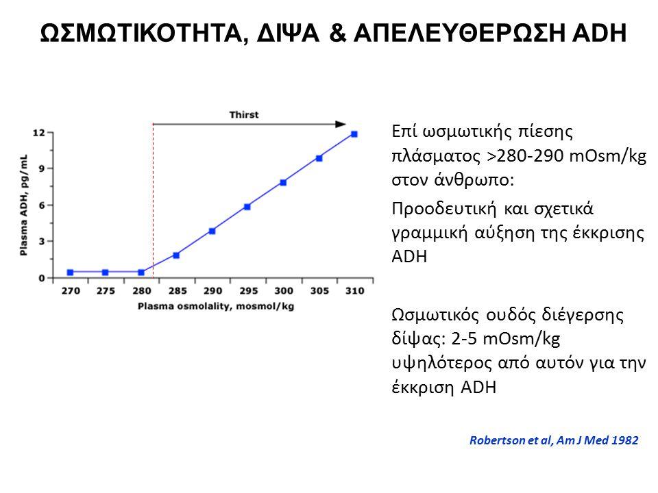 Robertson et al, Am J Med 1982 Επί ωσμωτικής πίεσης πλάσματος >280-290 mOsm/kg στον άνθρωπο: Προοδευτική και σχετικά γραμμική αύξηση της έκκρισης ADH
