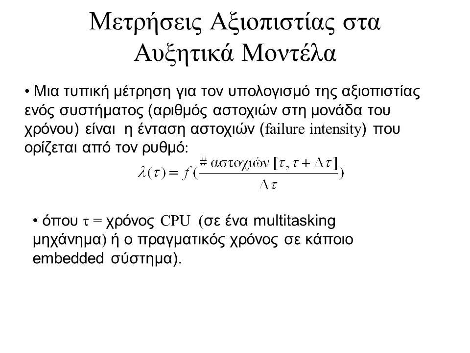 Μια τυπική μέτρηση για τον υπολογισμό της αξιοπιστίας ενός συστήματος (αριθμός αστοχιών στη μονάδα του χρόνου) είναι η ένταση αστοχιών ( failure intensity ) που ορίζεται από τον ρυθμό : όπου  = χρόνος CPU ( σε ένα multitasking μηχάνημα ) ή ο πραγματικός χρόνος σε κάποιο embedded σύστημα).