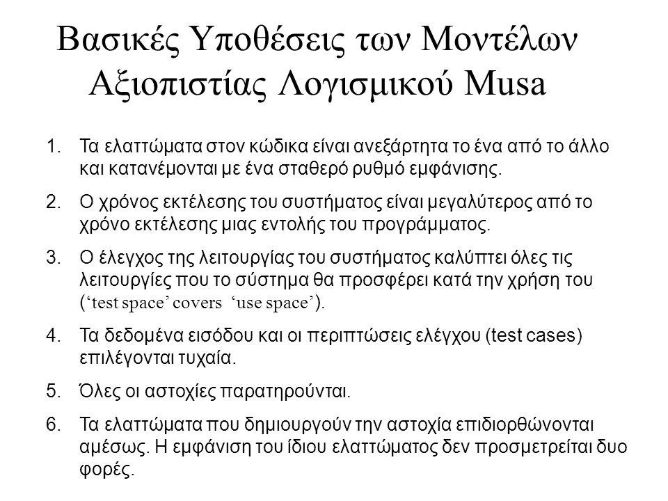 Βασικές Υποθέσεις των Μοντέλων Αξιοπιστίας Λογισμικού Musa 1.Τα ελαττώματα στον κώδικα είναι ανεξάρτητα το ένα από το άλλο και κατανέμονται με ένα σταθερό ρυθμό εμφάνισης.