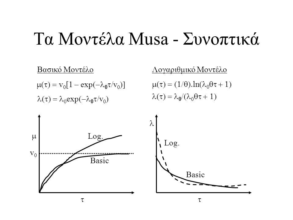 Τα Μοντέλα Musa - Συνοπτικά Βασικό Μοντέλο  v 0 [1 – exp    /v 0   0 exp    /v 0  Λογαριθμικό Μοντέλο  ln  0     0    v0v0 Basic Log.