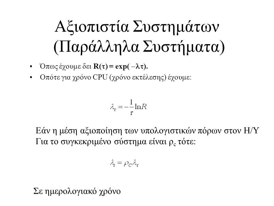 Αξιοπιστία Συστημάτων (Παράλληλα Συστήματα) Όπως έχουμε δει R(  ) = exp(  ).