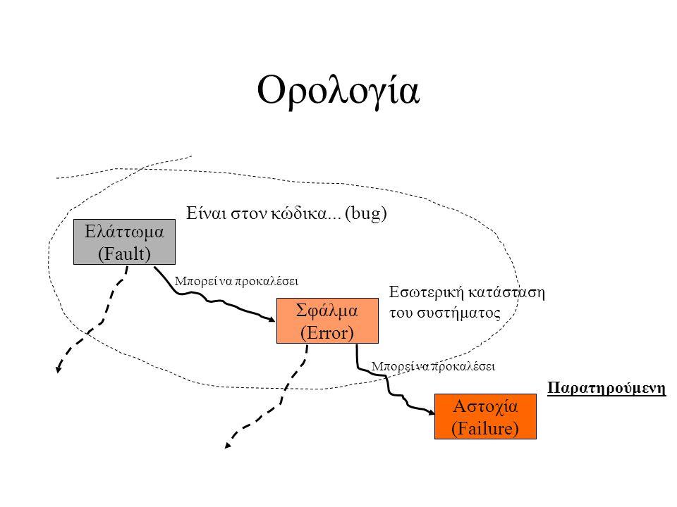 Χρήση Πόρων Ο Musa έδειξε ότι η χρήση των πόρων είναι γραμμικά ανάλογη του χρόνου εκτέλεσης του συστήματος και του μέσου συνολικού αριθμού αστοχιών.