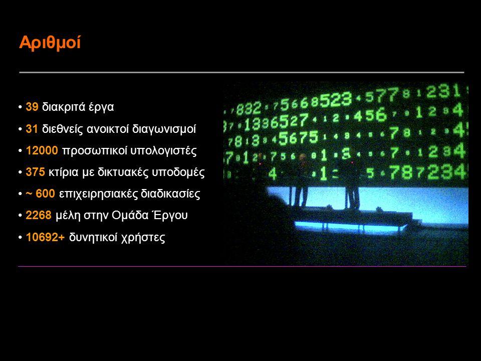 5 Αριθμοί 39 διακριτά έργα 31 διεθνείς ανοικτοί διαγωνισμοί 12000 προσωπικοί υπολογιστές 375 κτίρια με δικτυακές υποδομές ~ 600 επιχειρησιακές διαδικα
