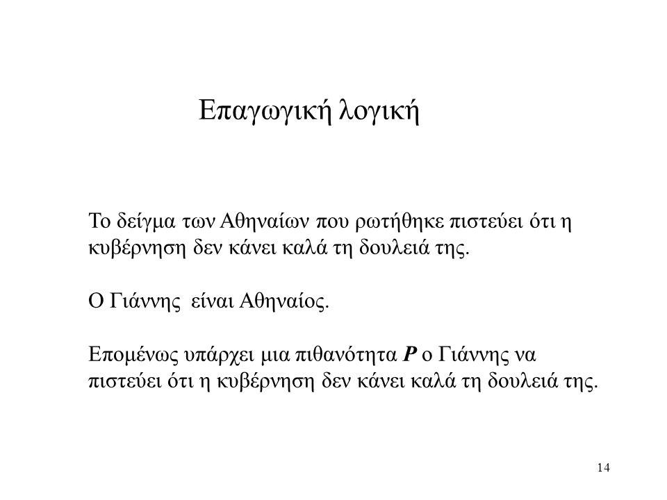 14 Το δείγμα των Αθηναίων που ρωτήθηκε πιστεύει ότι η κυβέρνηση δεν κάνει καλά τη δουλειά της.