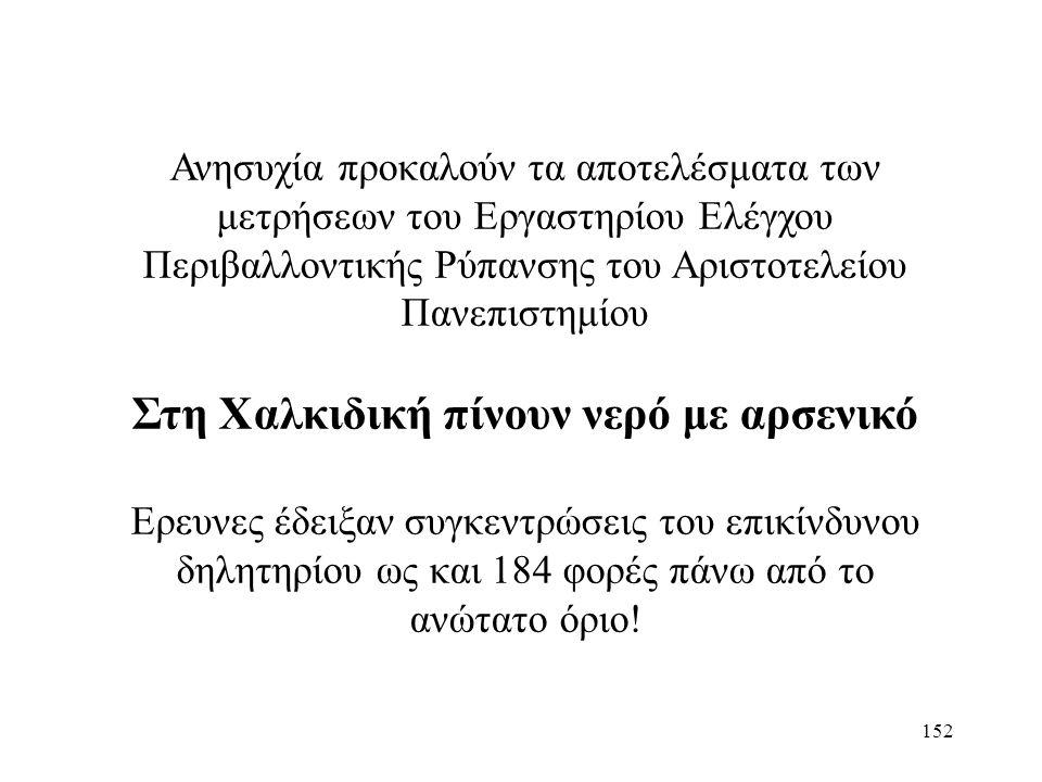 152 Ανησυχία προκαλούν τα αποτελέσματα των μετρήσεων του Εργαστηρίου Ελέγχου Περιβαλλοντικής Ρύπανσης του Αριστοτελείου Πανεπιστημίου Στη Χαλκιδική πίνουν νερό με αρσενικό Ερευνες έδειξαν συγκεντρώσεις του επικίνδυνου δηλητηρίου ως και 184 φορές πάνω από το ανώτατο όριο!