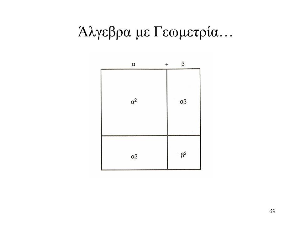 69 Άλγεβρα με Γεωμετρία…