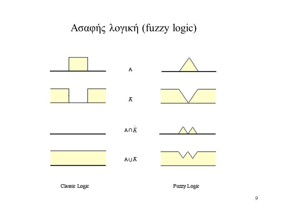 9 Ασαφής λογική (fuzzy logic)