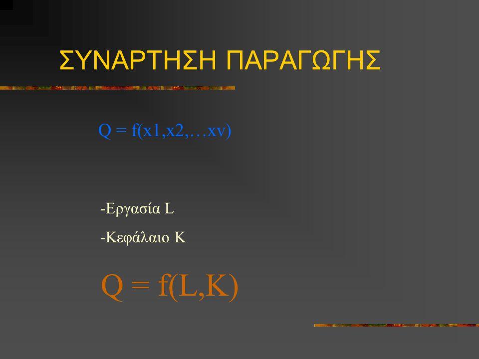 ΣΥΝΑΡΤΗΣΗ ΠΑΡΑΓΩΓΗΣ Q = f(x1,x2,…xv) -Εργασία L -Κεφάλαιο Κ Q = f(L,K)