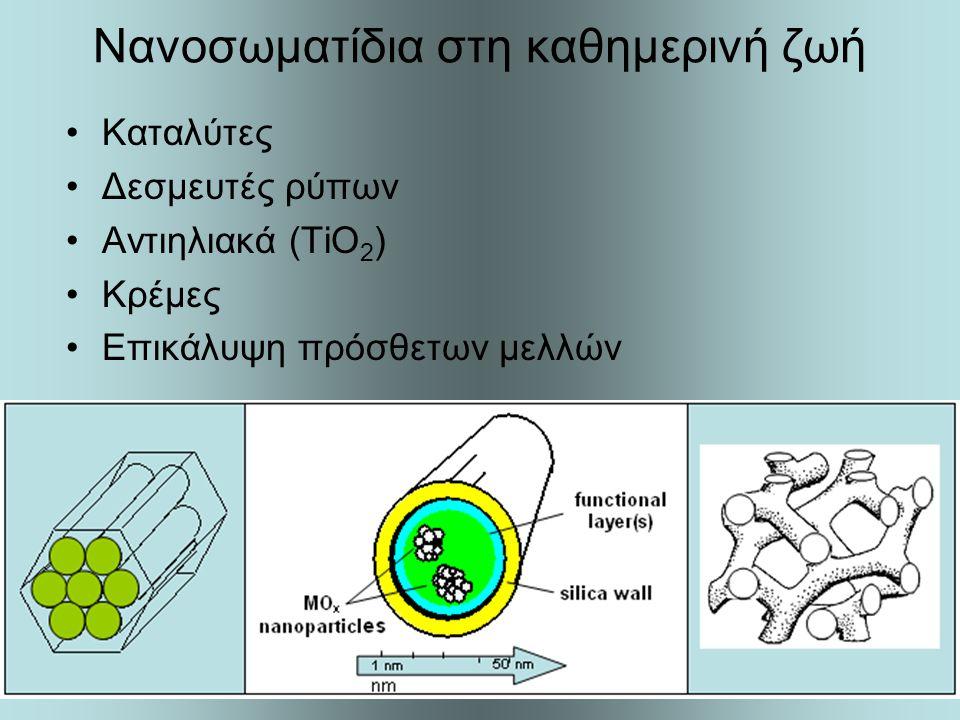 μοριακές μηχανές που «κολυμπούν» στο ανθρώπινο σώμα και μετρούν διάφορες ουσίες ή και επισκευάζουν ανθρώπινα όργανα νέα υλικά για ρούχα με ιδιότητες που καταστρέφουν τις οσμές που εγκρίνονται από το σώμα ή με μηχανικές και θερμικές ιδιότητες που δεν υπάρχουν σήμερα αποθήκευση πληροφορίας στην αλυσίδα του DNA Υπάρχουν αρκετές επιφυλάξεις που βασίζονται κυρίως σε ελλιπή πληροφόρηση αλλά και στους πιθανούς κινδύνους «μόλυνσης» επειδή τα νανοσωματίδια μπορούν εύκολα να διασκορπιστούν στο περιβάλλον και να προκαλέσουν διάφορες μεταβολές λόγω της δραστικότητάς τους η να εισχωρήσουν στον ανθρώπινο οργανισμό μέσω της αναπνευστικής οδού η μέσω των πόρων του δέρματος.