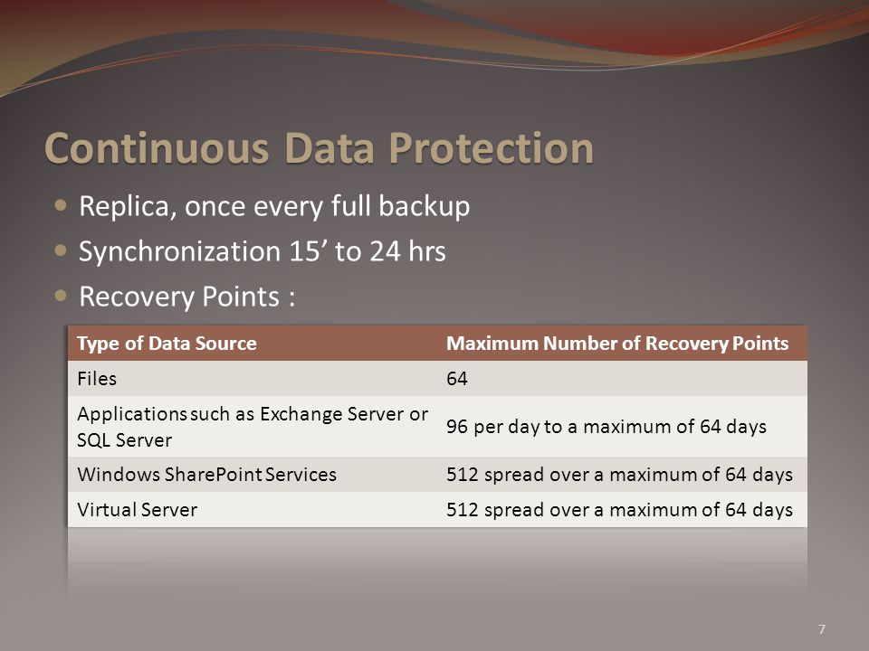 Continuous Data Protection Replica, once every full backup Synchronization 15' to 24 hrs Recovery Points : 7