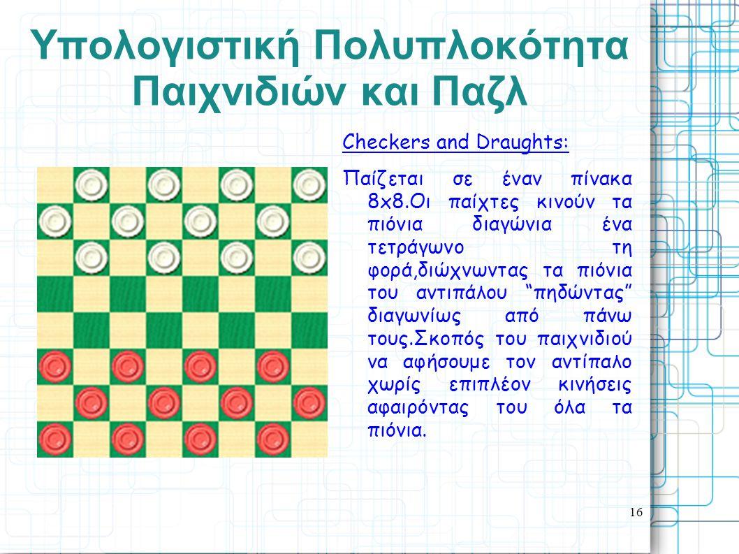 16 Yπολογιστική Πολυπλοκότητα Παιχνιδιών και Παζλ Checkers and Draughts: Παίζεται σε έναν πίνακα 8x8.Οι παίχτες κινούν τα πιόνια διαγώνια ένα τετράγωνο τη φορά,διώχνωντας τα πιόνια του αντιπάλου πηδώντας διαγωνίως από πάνω τους.Σκοπός του παιχνιδιού να αφήσουμε τον αντίπαλο χωρίς επιπλέον κινήσεις αφαιρόντας του όλα τα πιόνια.