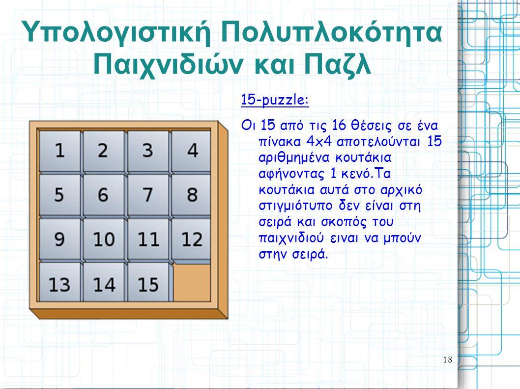 18 Yπολογιστική Πολυπλοκότητα Παιχνιδιών και Παζλ 15-puzzle: Οι 15 από τις 16 θέσεις σε ένα πίνακα 4x4 αποτελούνται 15 αριθμημένα κουτάκια αφήνοντας 1