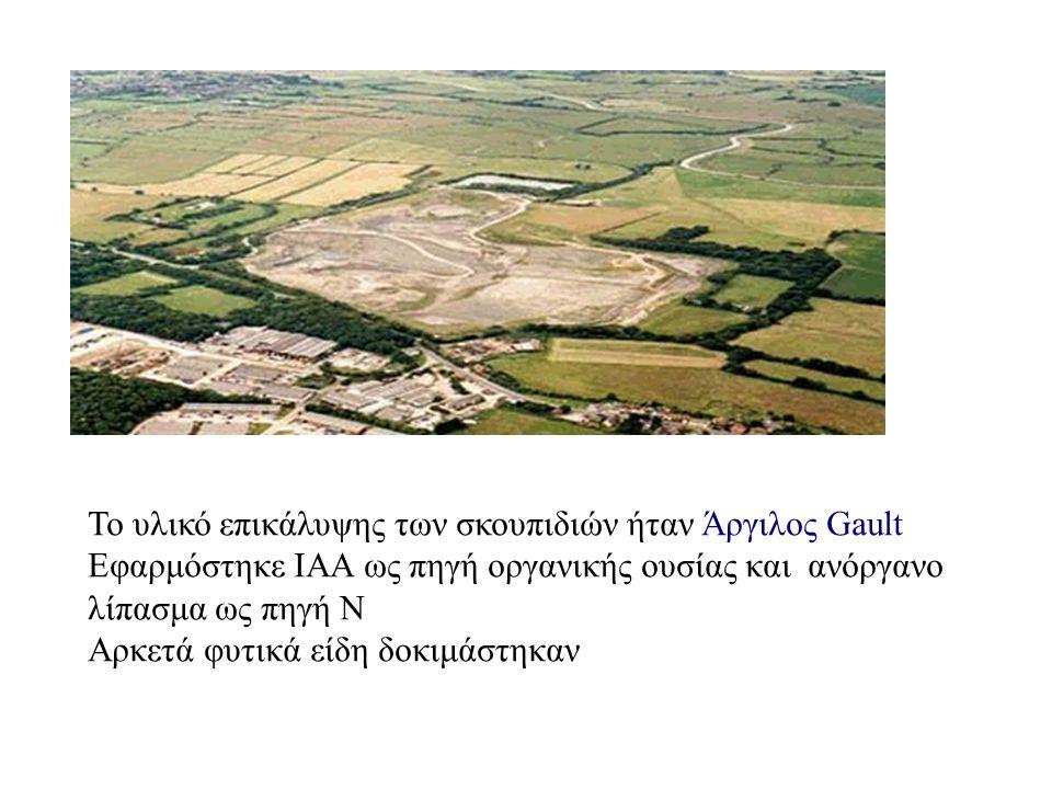 Το υλικό επικάλυψης των σκουπιδιών ήταν Άργιλος Gault Εφαρμόστηκε ΙΑΑ ως πηγή οργανικής ουσίας και ανόργανο λίπασμα ως πηγή Ν Αρκετά φυτικά είδη δοκιμάστηκαν