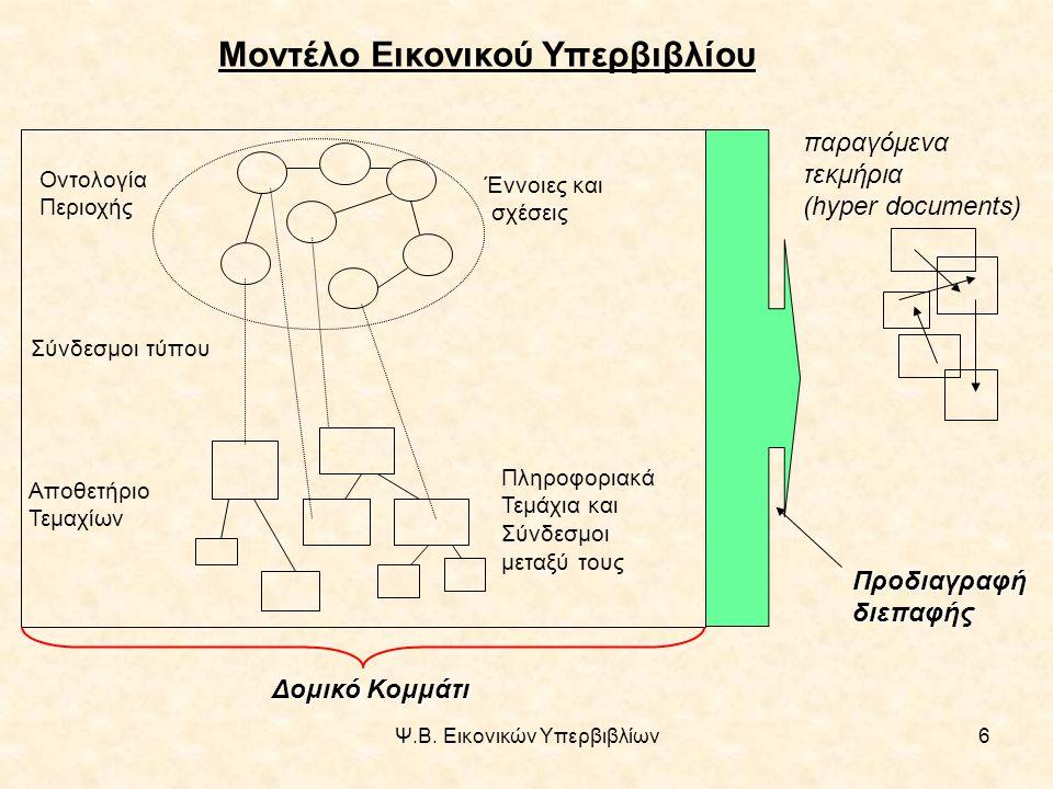 Ψ.Β. Εικονικών Υπερβιβλίων27 Υλοποίηση μοντέλου εικονικών υπερβιβλίων (3)