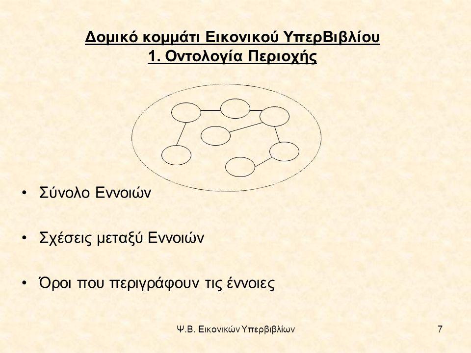 Ψ.Β. Εικονικών Υπερβιβλίων7 Δομικό κομμάτι Εικονικού ΥπερΒιβλίου 1.