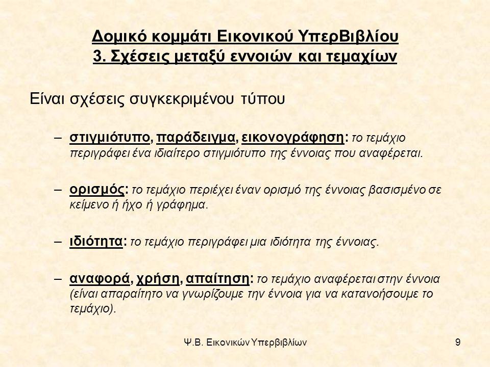 Ψ.Β. Εικονικών Υπερβιβλίων9 Δομικό κομμάτι Εικονικού ΥπερΒιβλίου 3.