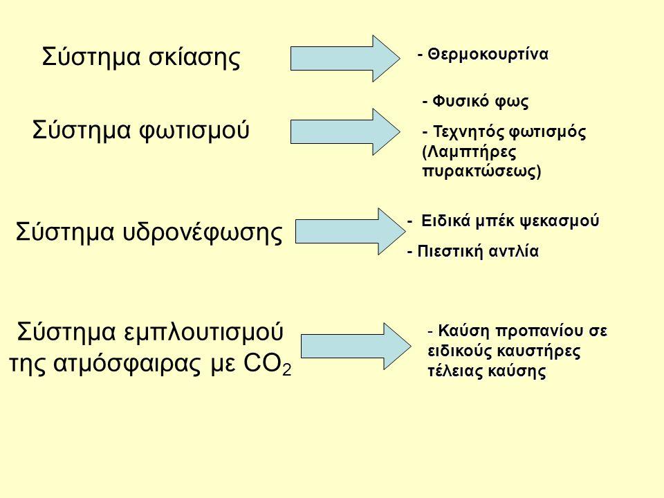 Σύστημα φωτισμού Σύστημα εμπλουτισμού της ατμόσφαιρας με CO 2 Θερμοκουρτίνα - Θερμοκουρτίνα Σύστημα υδρονέφωσης Ειδικά μπέκ ψεκασμού - Ειδικά μπέκ ψεκ