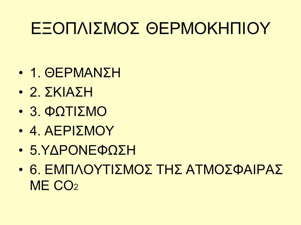 ΕΞΟΠΛΙΣΜΟΣ ΘΕΡΜΟΚΗΠΙΟΥ 1. ΘΕΡΜΑΝΣΗ 2. ΣΚΙΑΣΗ 3. ΦΩΤΙΣΜΟ 4. ΑΕΡΙΣΜΟΥ 5.ΥΔΡΟΝΕΦΩΣΗ 6. ΕΜΠΛΟΥΤΙΣΜΟΣ ΤΗΣ ΑΤΜΟΣΦΑΙΡΑΣ ΜΕ CO 2