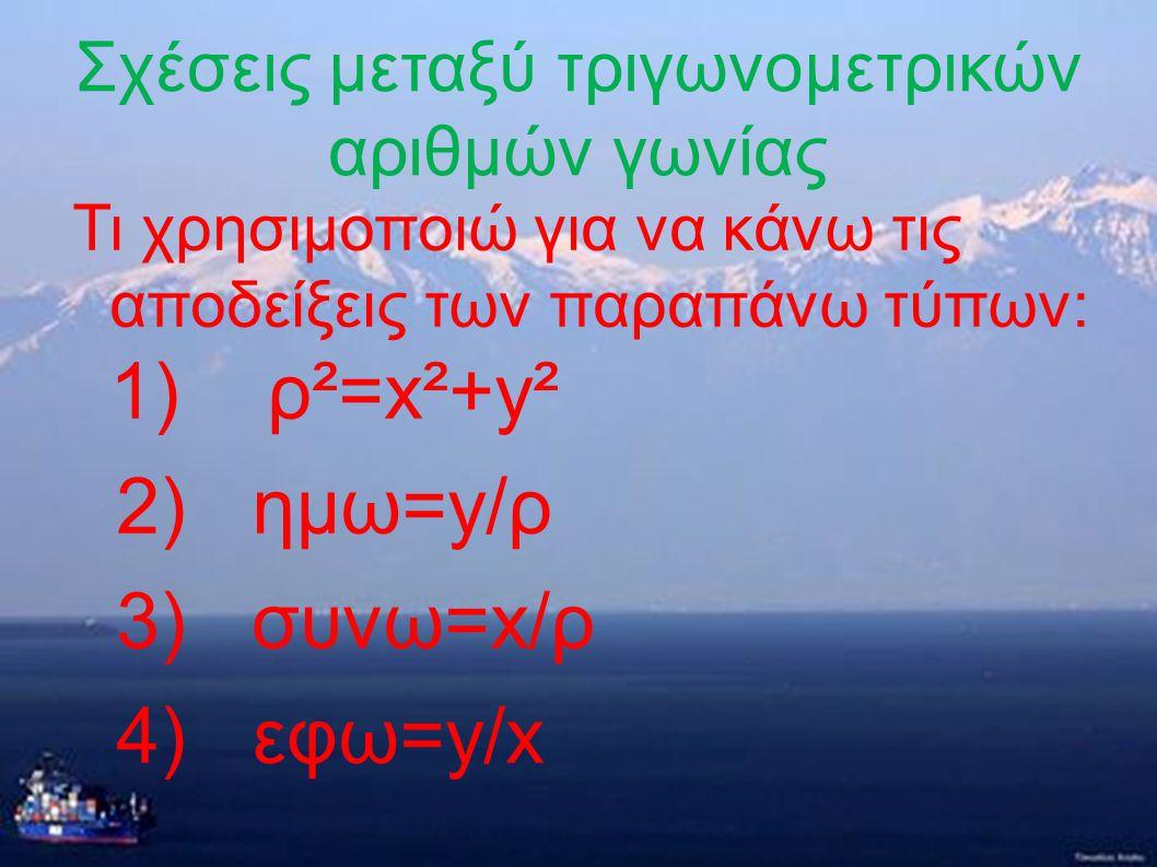 Σχέσεις μεταξύ τριγωνομετρικών αριθμών γωνίας Τύποι: (1) ημ²ω + συν²ω=1 (2) εφω=ημω/συνω (3) συν²ω=1/(εφ²ω+1)