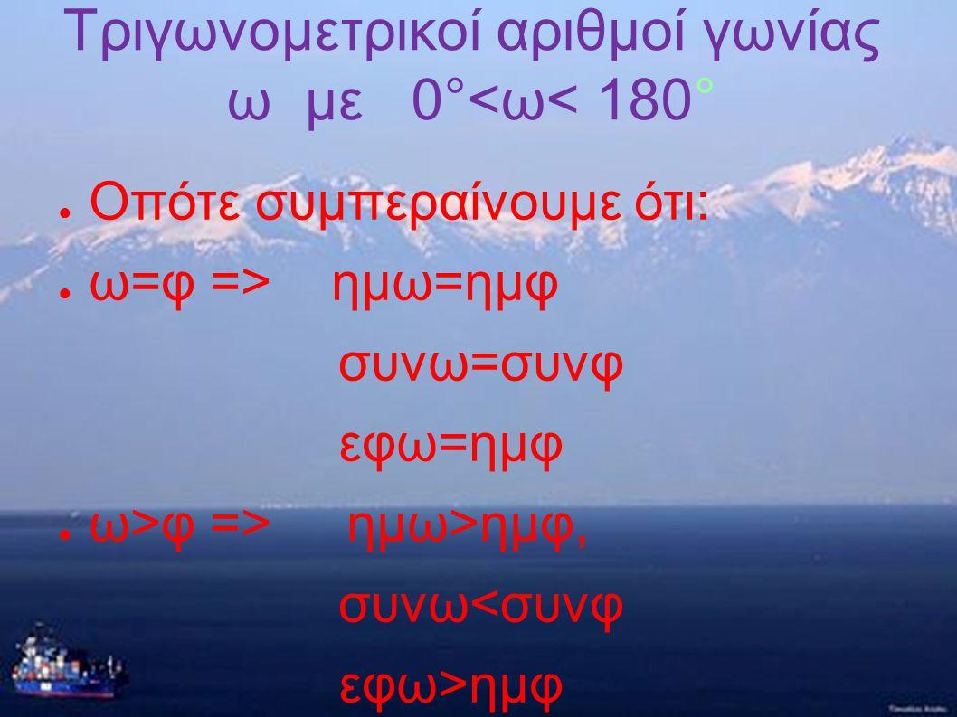 Τριγωνομετρικοί αριθμοί γωνίας ω με 0°<ω< 180° ● Οπότε συμπεραίνουμε ότι: ● ω=φ => ημω=ημφ συνω=συνφ εφω=ημφ ● ω>φ => ημω>ημφ, συνω<συνφ εφω>ημφ