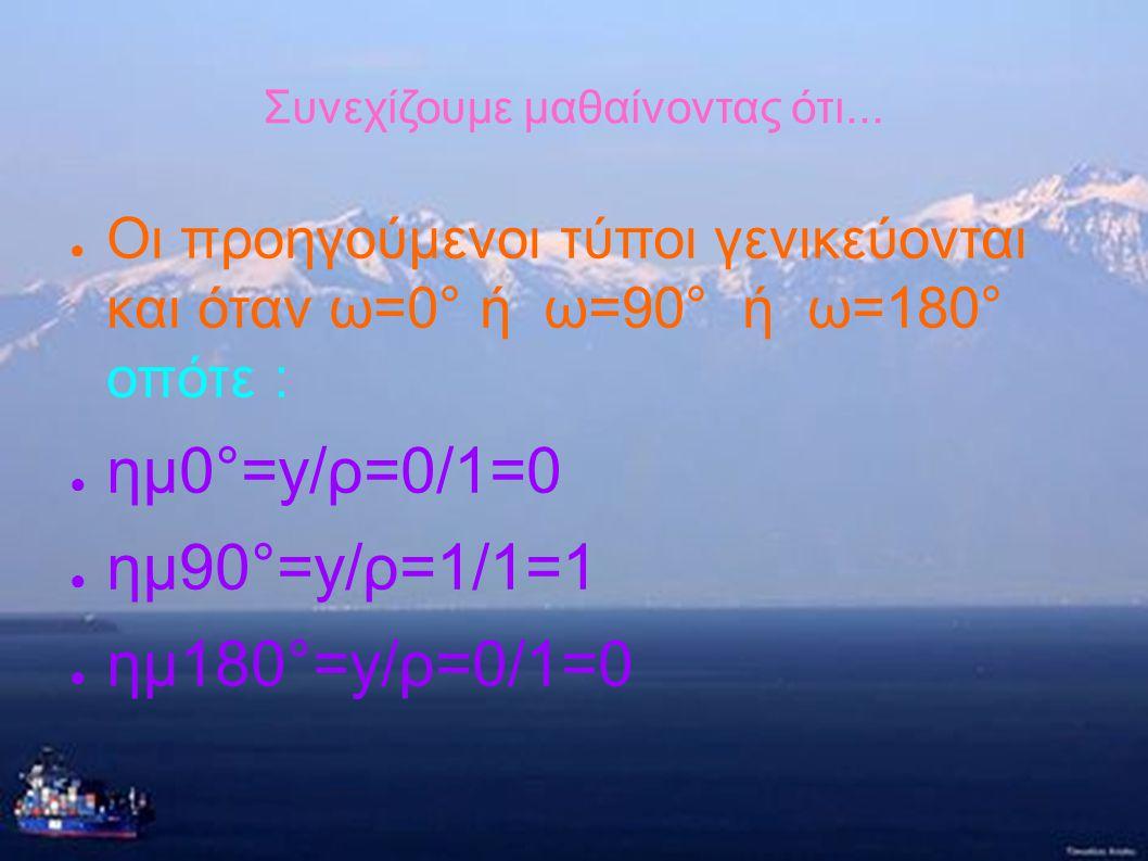 Συνεχίζουμε μαθαίνοντας ότι... ● Αν η γωνία ω είναι οξεία τότε είναι ● x>0, y>0 και ρ>0 ● Άρα ημω>0, συνω>0 και εφω>0. ● Αν όμως η γωνιά ω είναι αμβλε