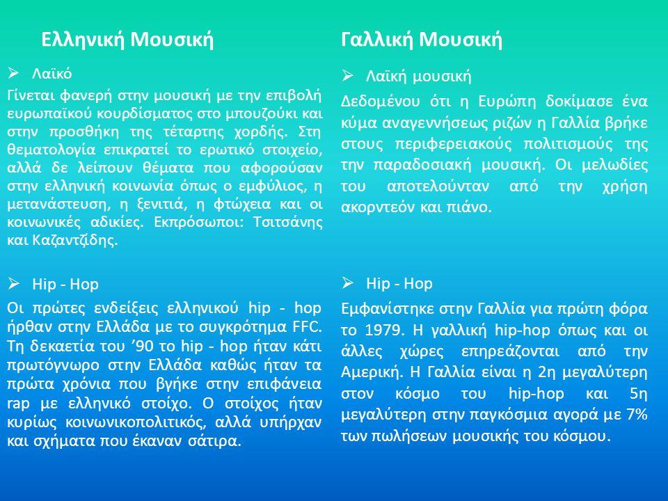 Ελληνική Μουσική  Ελληνική ροκ Εξαπλώθηκε σε όλον τον κόσμο κατά τη δεκαετία '50 -60'.