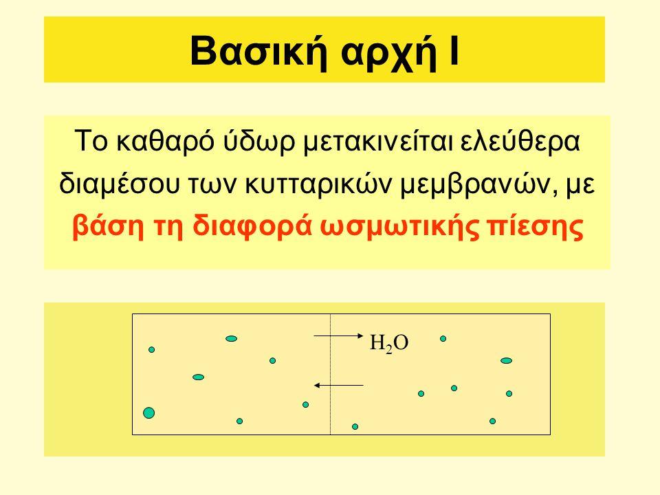 Βασική αρχή Ι Το καθαρό ύδωρ μετακινείται ελεύθερα διαμέσου των κυτταρικών μεμβρανών, με βάση τη διαφορά ωσμωτικής πίεσης \ Η2ΟΗ2Ο