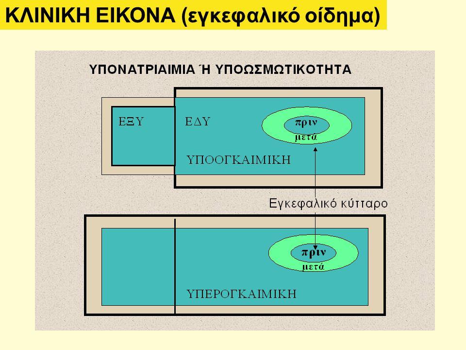ΚΛΙΝΙΚΗ ΕΙΚΟΝΑ (εγκεφαλικό οίδημα)