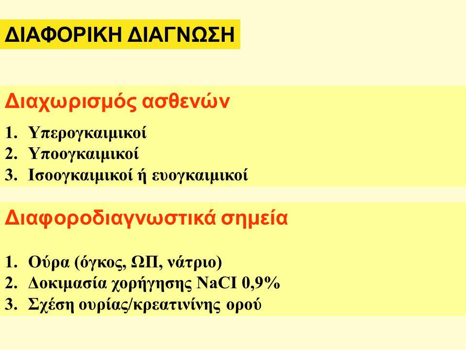 ΔΙΑΦΟΡΙΚΗ ΔΙΑΓΝΩΣΗ Διαχωρισμός ασθενών 1.Υπερογκαιμικοί 2.Υποογκαιμικοί 3.Ισοογκαιμικοί ή ευογκαιμικοί Διαφοροδιαγνωστικά σημεία 1.Ούρα (όγκος, ΩΠ, νάτριο) 2.Δοκιμασία χορήγησης NaCI 0,9% 3.Σχέση ουρίας/κρεατινίνης ορού