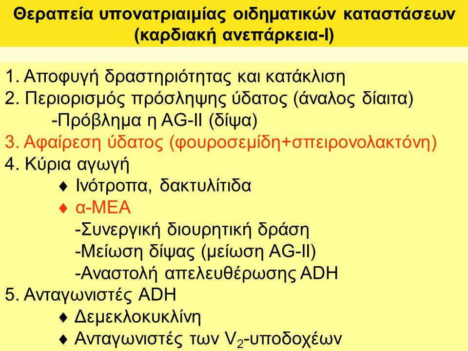 Θεραπεία υπονατριαιμίας οιδηματικών καταστάσεων (καρδιακή ανεπάρκεια-I) 1. Αποφυγή δραστηριότητας και κατάκλιση 2. Περιορισμός πρόσληψης ύδατος (άναλο