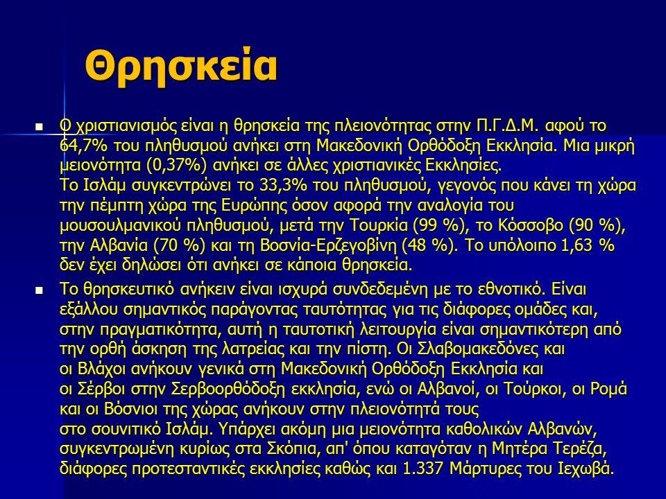 Θρησκεία Ο χριστιανισμός είναι η θρησκεία της πλειονότητας στην Π.Γ.Δ.Μ. αφού το 64,7% του πληθυσμού ανήκει στη Μακεδονική Ορθόδοξη Εκκλησία. Μια μικρ