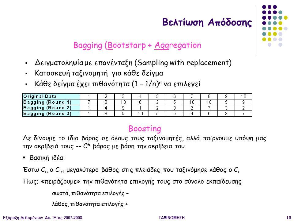 Εξόρυξη Δεδομένων: Ακ. Έτος 2007-2008ΤΑΞΙΝΟΜΗΣΗ13 Bagging (Bootstarp + Aggregation  Δειγματοληψία με επανένταξη (Sampling with replacement)  Κατασκε