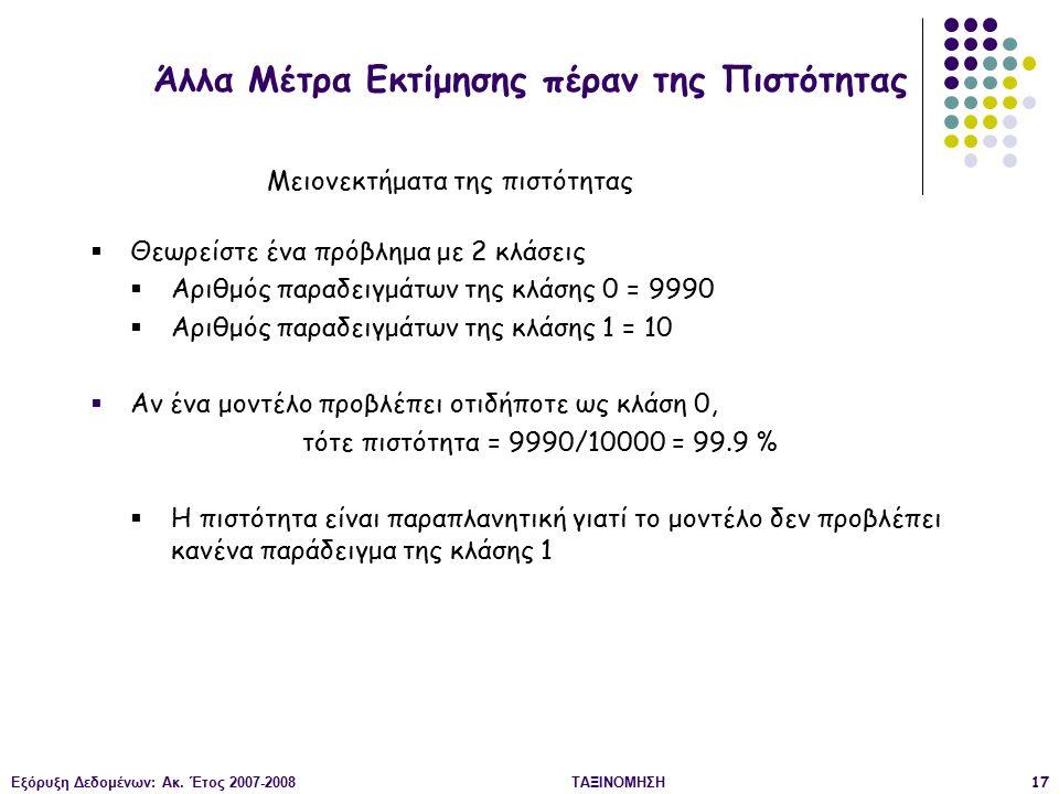 Εξόρυξη Δεδομένων: Ακ. Έτος 2007-2008ΤΑΞΙΝΟΜΗΣΗ17  Θεωρείστε ένα πρόβλημα με 2 κλάσεις  Αριθμός παραδειγμάτων της κλάσης 0 = 9990  Αριθμός παραδειγ