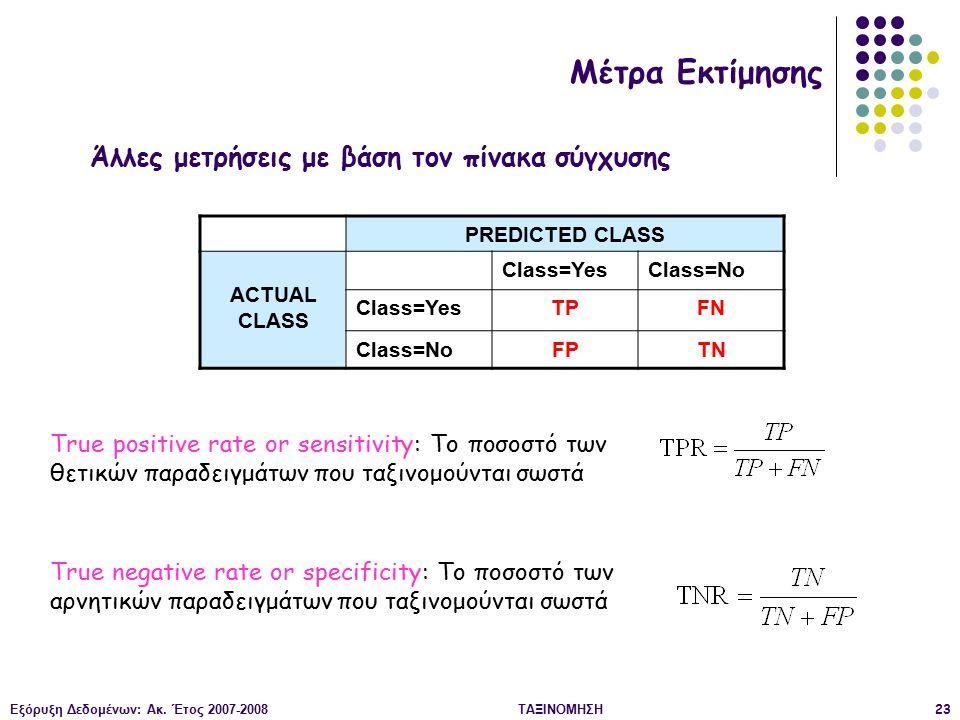 Εξόρυξη Δεδομένων: Ακ. Έτος 2007-2008ΤΑΞΙΝΟΜΗΣΗ23 PREDICTED CLASS ACTUAL CLASS Class=YesClass=No Class=YesTPFN Class=NoFPTN Μέτρα Εκτίμησης Άλλες μετρ